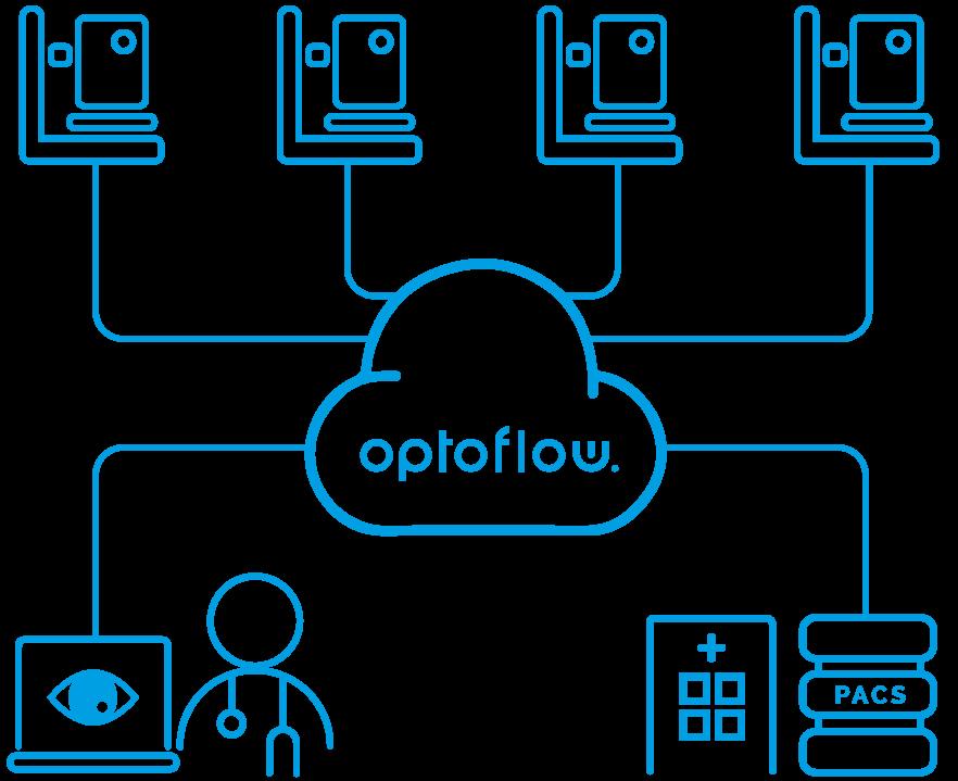 Optoflow